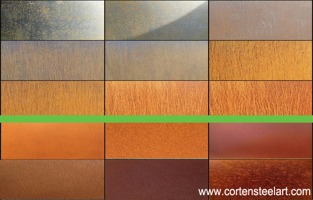 corten raw material changing process